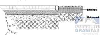 granit küp taş döşeme detayı